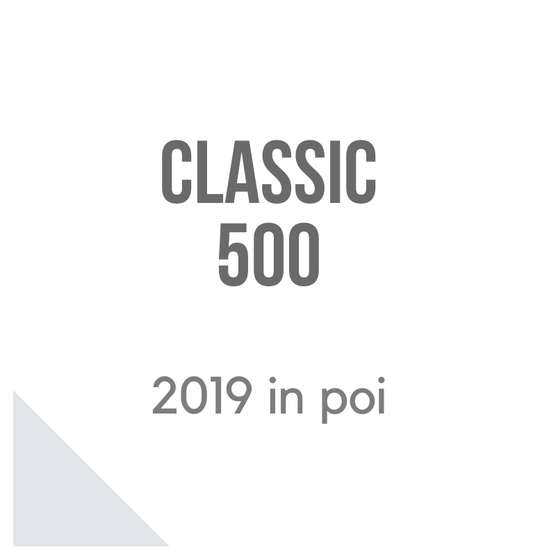 Royal Enfield Classic 500 accessori